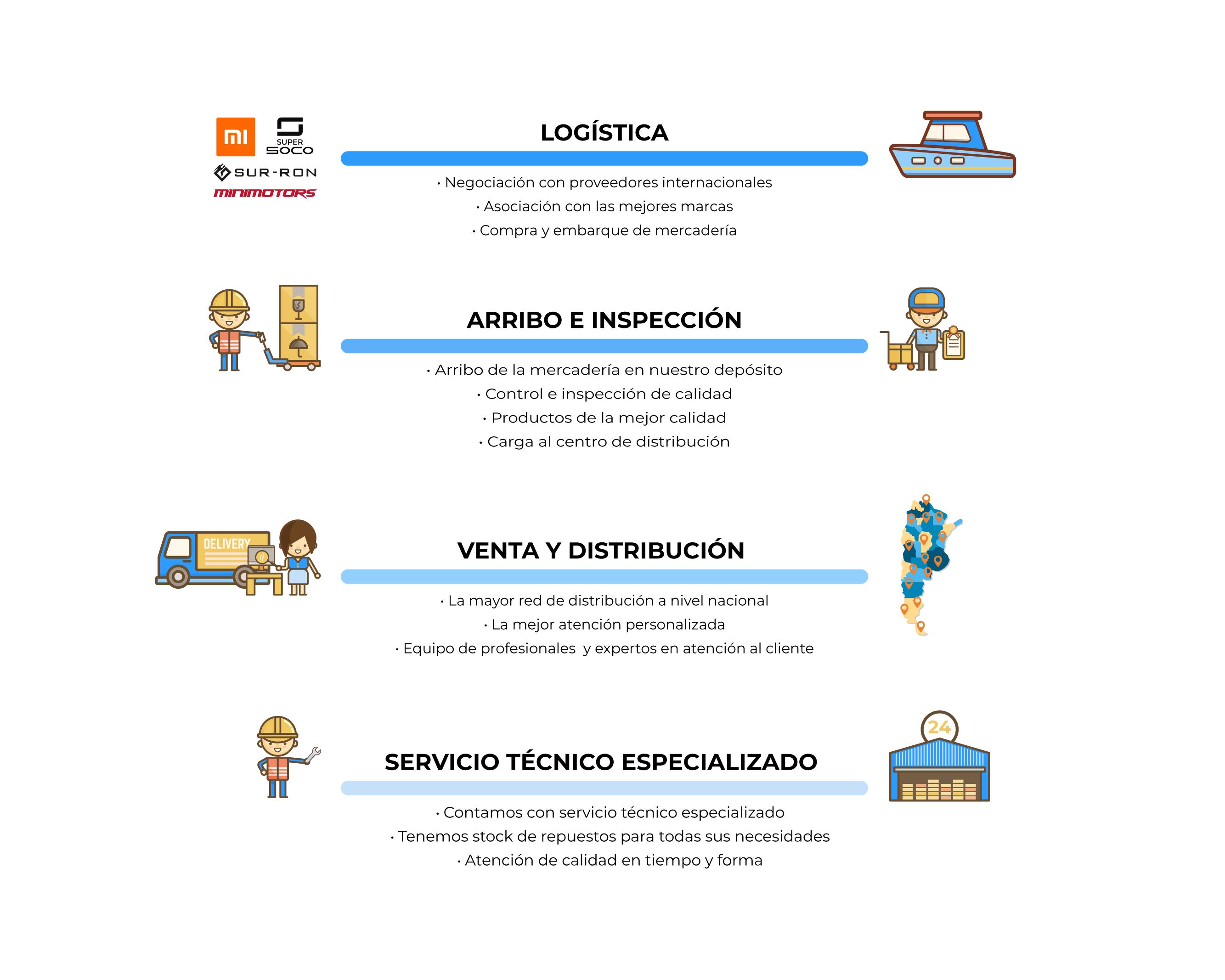 Infografía Web Kasia_Mesa de trabajo 1